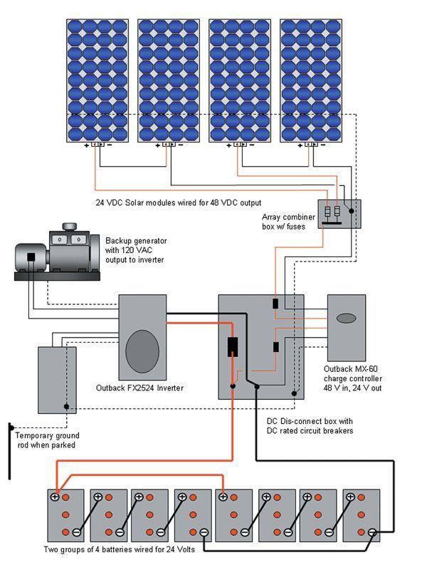 4 Diagrama planta off grid con Flex max 60