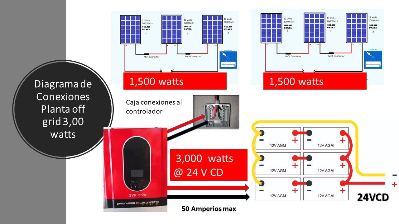 5 Planta Solar 3000 watts off grid